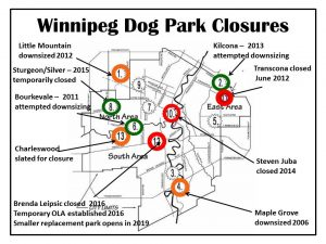 2016 Dog Park Closures